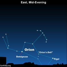 Use Orion's Belt to find 4 bright stars - Betelgeuse and Rigel in Orion - Aldebaran in Taurus the Bull and Sirius in Canis Major.