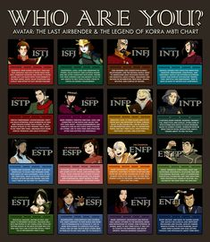 Avatar: The Last Airbender personality types