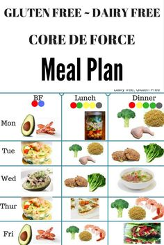 This dairy free and gluten free meal plan follows the 21 day fix portion control cups for Core De force plan B eating plan.