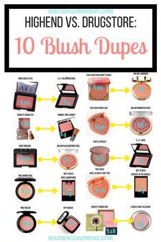 Highend vs Drugstore 10 Blush Dupes dupemakeup Hi Drugstore Makeup Dupes, Beauty Dupes, Beauty Makeup, Best Drugstore Blush, Makeup Geek, Blush Beauty, Skincare Dupes, Elf Makeup, Drugstore Primer