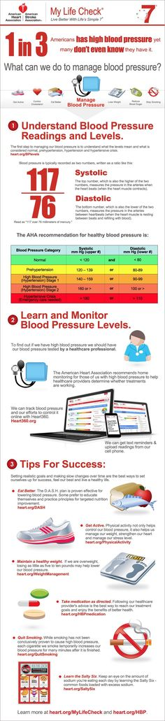 Manage Blood Pressure Infographic--One in three American adults has high blood pressure, yet many don't even know it. Use this infographic to learn how to manage yours.