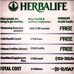 Herbalife Cost Comparison                                                                                                                                                                                 More