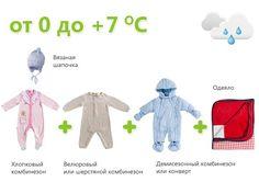 как одеть ребенка по погоде: 11 тыс изображений найдено в Яндекс.Картинках