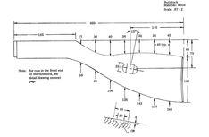 PPSH41 Complete Machine Plan / Blueprints | Magazine (Firearms) | Gun Barrel Gun Shooting Range, Small Geometric Tattoo, Rifles, Rifle Stock, Homemade Weapons, Submachine Gun, Mechanical Design, Hunting Gear, Wooden Diy