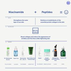 Niacinamide @ re_issue skin face skin no makeup skin requires commitment skin secrets skin tips Face Skin Care, Diy Skin Care, Skin Tips, Skin Care Tips, Skin Secrets, Beauty Care, Beauty Skin, Face Beauty, Health And Beauty Tips