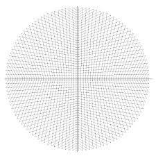 Resultado de imagen de bobbin lace round grid