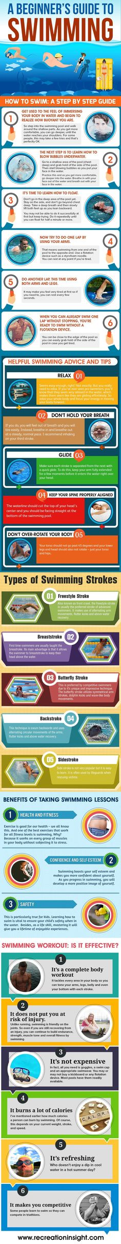http://www.recreationinsight.com Learn how to swim with the most helpful tips & advice on swimming lessons for both baby and adults. This infographic also provide about swimming workout and it's benefit of swimming. For More Health And Fitness Tips Visit Our Website