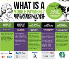 What is a mobile payment?