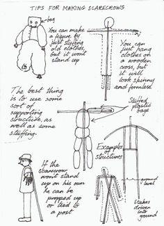 How To Make A Scarecrow More Ideas Face