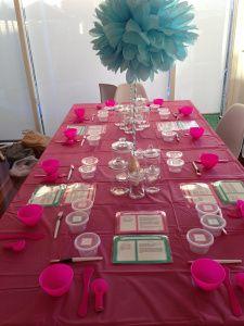 A Daily Dose Of Millie Spa Birthday PartiesBirthday