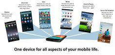 Mobile Security, Mobile Marketing, Social Networks, Have Time, Smartphone, Spaces, Kids, Young Children, Boys