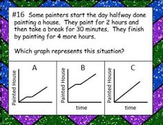 How to break down analyzing function graphs and show students exactly how to solve problems like this task card. Post includes FREE I Can Statements insert for interactive notebooks. Teaching ideas for 8.F.B.5