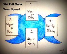 The Full Moon Tarot Spread