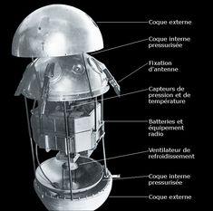 Composition du Spoutnik