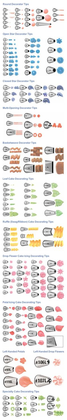 Can't get many more icing tips than this! Practice enough and you can decorate any cake or cupcake! Can't get many more icing tips than this! Practice enough and you can decorate any cake or cupcake! Cupcake Frosting Tips, Frosting Recipes, Frosting Types, Buttercream Frosting, Decoration Patisserie, Dessert Decoration, Cake Decorations, Deco Cupcake, Cupcake Cakes