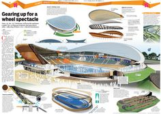 London's Velodrome-  Fourth delivery of the infographic series about the newest venues in the Olympic Park.
