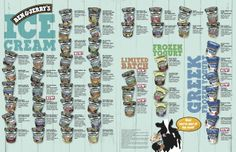 2013 Ben & Jerry's Flavor Line-Up