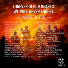 31 Heroes Christopher Campbell, Chinook Helicopters, Direct Action, We Will Never Forget, Navy Seals, Christian Faith, Special Events, America, 4th Anniversary