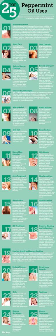 Benefits of peppermint holistically