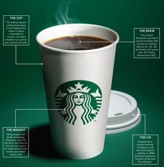 The ultimate branding. Starbucks.