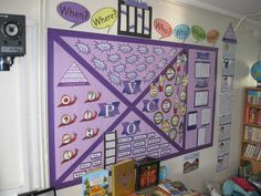 A clear and helpeful VCOP display board for children to use when writing.