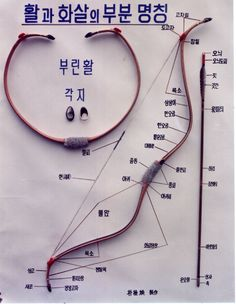 Traditional Korean Bow | The Korean Horn Bow; braced and unbraced [by Geuk-hwan Park , Korean ...