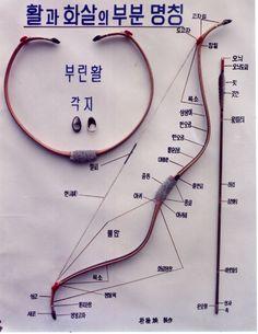 Traditional Korean Bow   The Korean Horn Bow; braced and unbraced [by Geuk-hwan Park , Korean ...