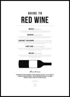 Guide to Red Wine Poster - Posterstore.co.uk