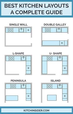 Best Kitchen Layouts - A Design Guide Kitchen design and renovation help and advice on the best kitchen layouts and designs for your renovation project. diy kitchen projects Best Kitchen Layouts - A Design Guide
