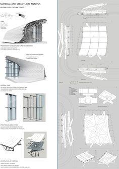 System Architecture, Parametric Architecture, Architecture Concept Drawings, Study Architecture, Cultural Architecture, Parametric Design, Architecture Details, Architecture Diagrams, Architecture Portfolio