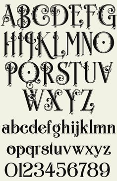 3 Ways to Improve Your Typography Alphabet Design Calligraphy Fonts Alphabet, Tattoo Lettering Fonts, Doodle Lettering, Creative Lettering, Lettering Styles, Typography Letters, Penmanship, Cursive Fonts, Font Styles
