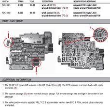 diagram: 4l60e transmission diagram | auto trans chart ... 4l60e diagram pdf