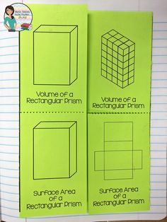 Math, Science, Social Studies......Oh, my!: Surface Area Using Nets