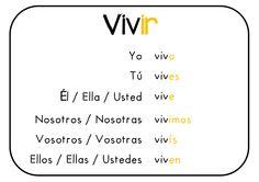 El verbo VIVIR