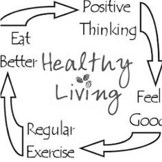 How to live a healthy lifestyle.