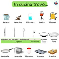 Ecco le cose che trovi in cucina!