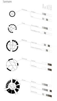做设计,分析岂能不透彻?