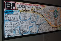 Graphic Recording of the discussions and knowledge shared at IBF's Leadership Business Planning & Forecasting Forum