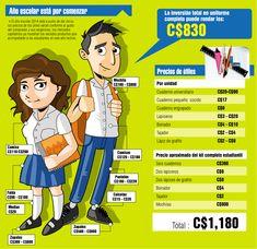 Miles de padres de familias acomodan sus presupuestos para cubrir los costos que…