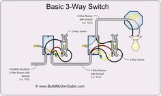 3-way switch diagram (power into light) | For the Home | Home ... on 3 way diagram, 3 way electrical, 3 way box, 3 way wiring, 3 way scale, 3 way perspective view, 3 way graphic organizer, 3 way introduction, 3 way symbol, 3 way led, 3 way wire, 3 way block, 3 way board, 3 way line, 3 way connection,