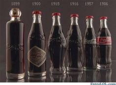 History of Coca Cola  1915 was a pretty curvy year!