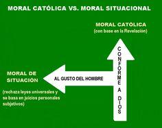 Catolicidad: LA MORAL SITUACIONAL ESTÁ CONDENADA POR LA IGLESIA (Discurso de S.S. Pío XII)