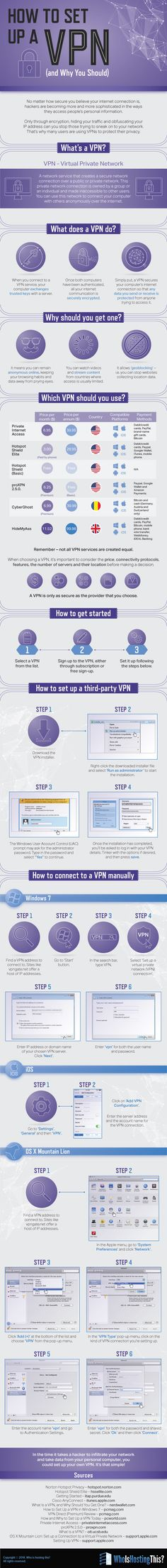 Infographic: How To Set Up a VPN (and Why You Should)No matter how secure you believe your internet connection is, hackers are becoming more and more sophisticated in the ways they access people's per (Tech Tips How To Use) Der Computer, Computer Technology, Computer Programming, Computer Science, Computer Tips, Computer Hacking, Computer Projects, Learn Programming, Pi Projects