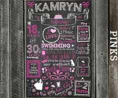 First Birthday Chalkboard Poster Sign Printable / DIGITAL / baby's Girl 1st / Baby's First Birthday / PINK / Pinks / Plus FREE Web File on Etsy, $39.00