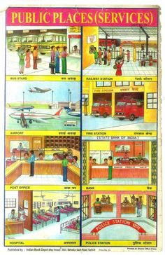 Collection of Indian school posters. Collection of Indian school posters. Service Bus, Public Service, Geo Board, Learn Hindi, School Kit, States Of India, Charts For Kids, Dream Book, School Posters