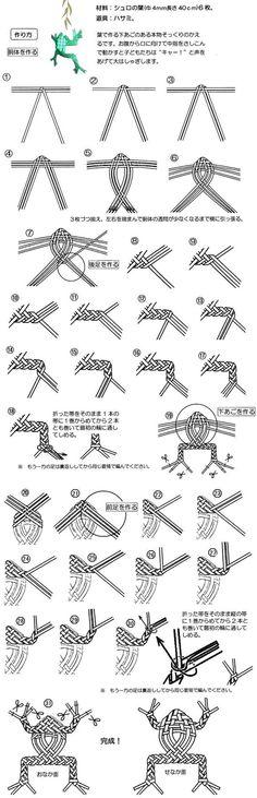 Плетение корзин: