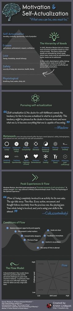 Psychology infographic and charts Motivation, Self-Actualization and Flow . Infographic Description Motivation, Self-Actualization and Flow Self Development, Personal Development, Leadership, Self Actualization, Therapy Tools, After Life, Psychiatry, Neuroscience, Emotional Intelligence