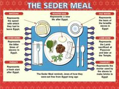 17 best Passover images on Pinterest