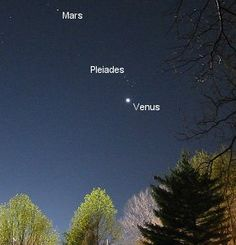 Venus, Mars and the Pleiades. Charles Kiesel of Fort Branch, Indiana, took the picture on April 1, 2004
