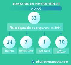Admission en physiothérapie à l'Université du Québec à Chicoutimi